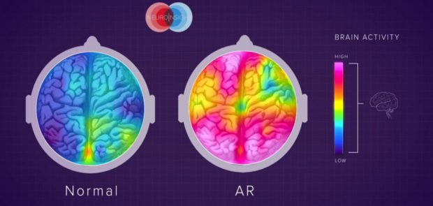 Augmented reality's effect on brain activity. Source: Neuro-Insight